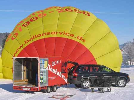 Ballonaufbau